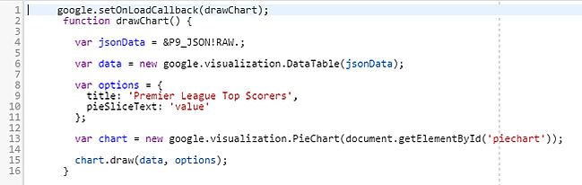 Custom JSON in APEX 5