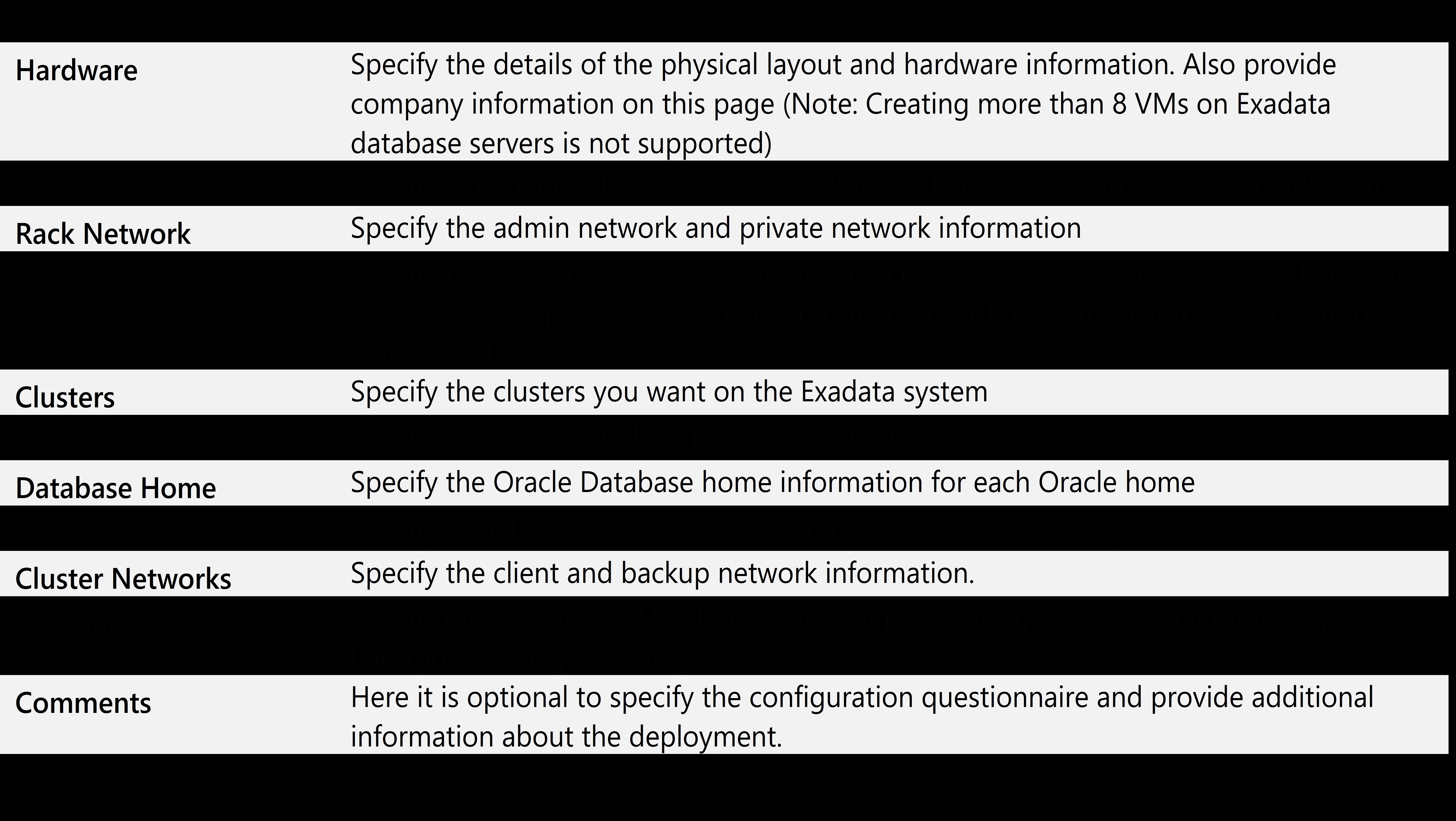 OEDA_tabs_explained
