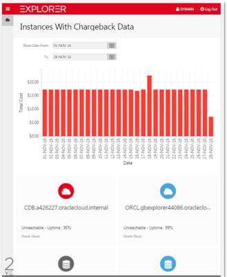Oracle APEX Chargeback Dashboard