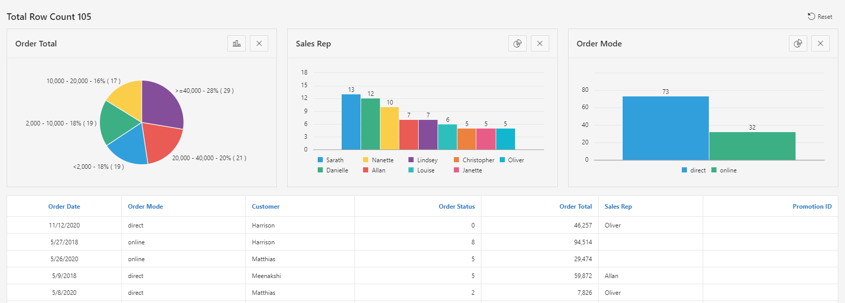 Oracle APEX Faceted Search Mutiple Charts
