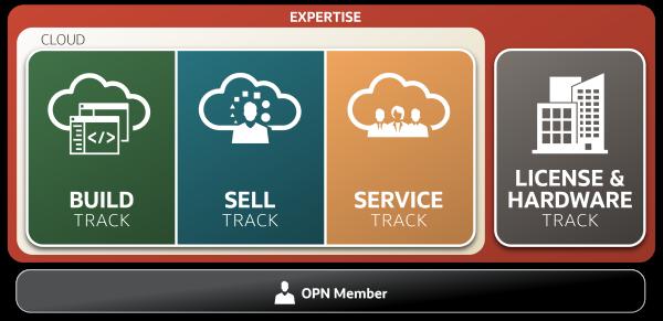 Oracle Partner Network Tracks