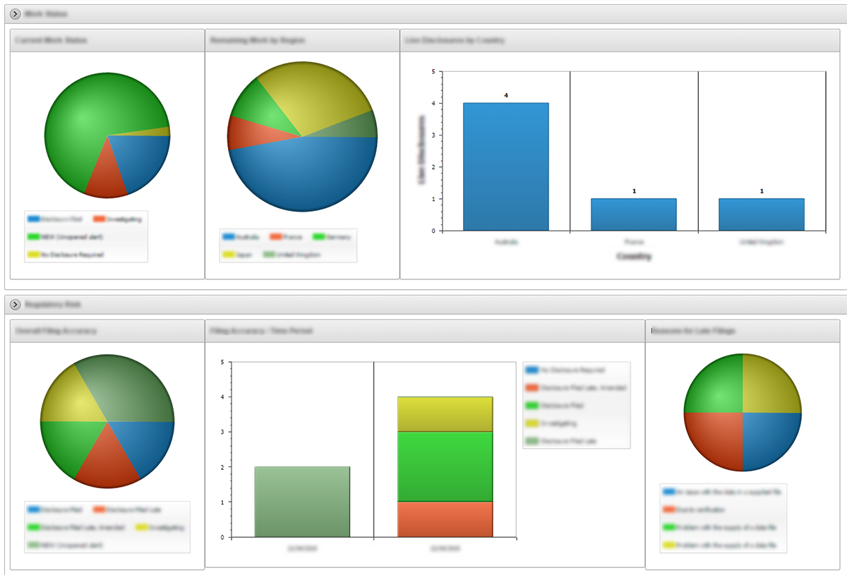 Oracle Data Visualization Update